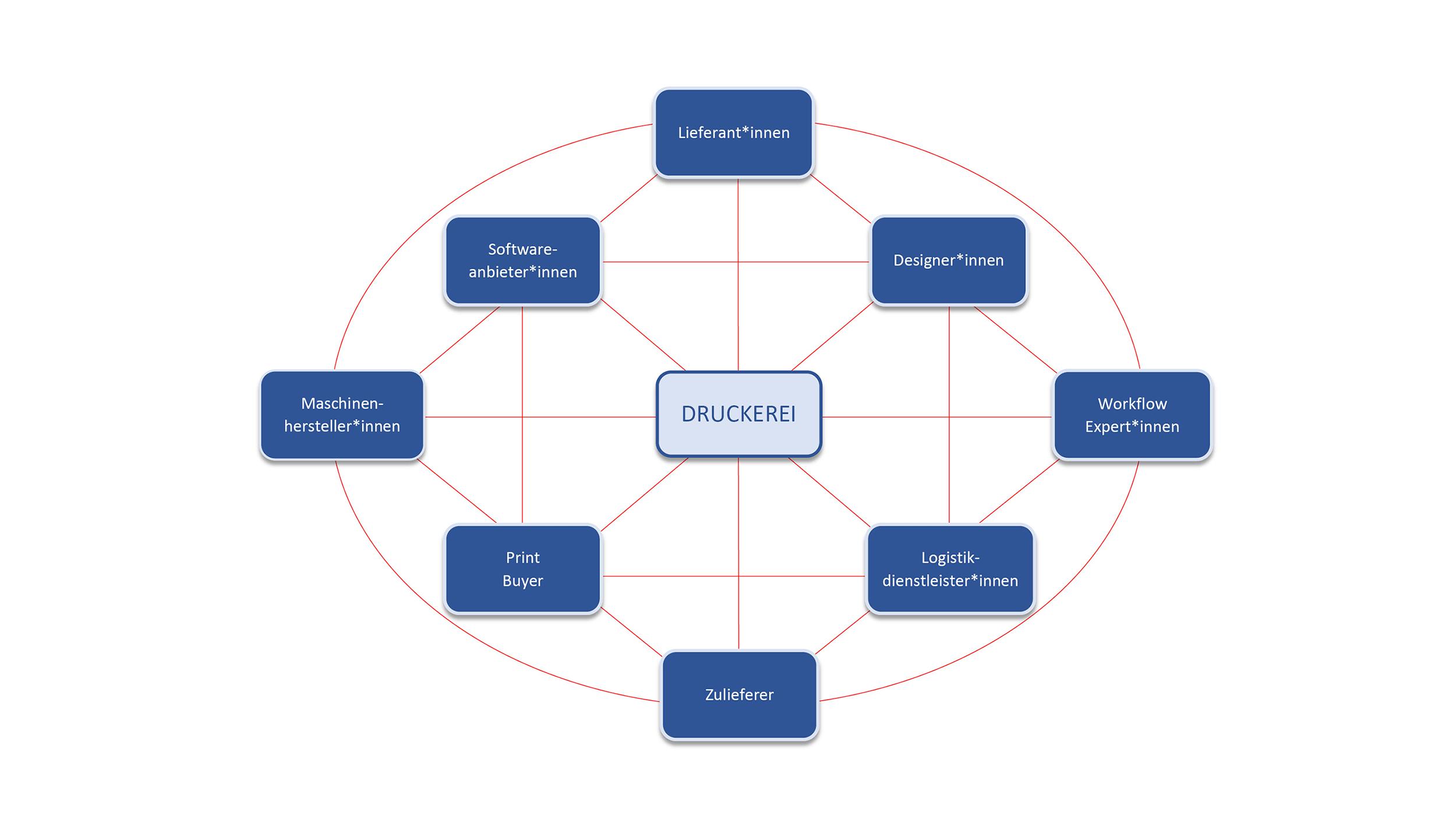 Mitglieder-Stammtisch, Beitragsbild